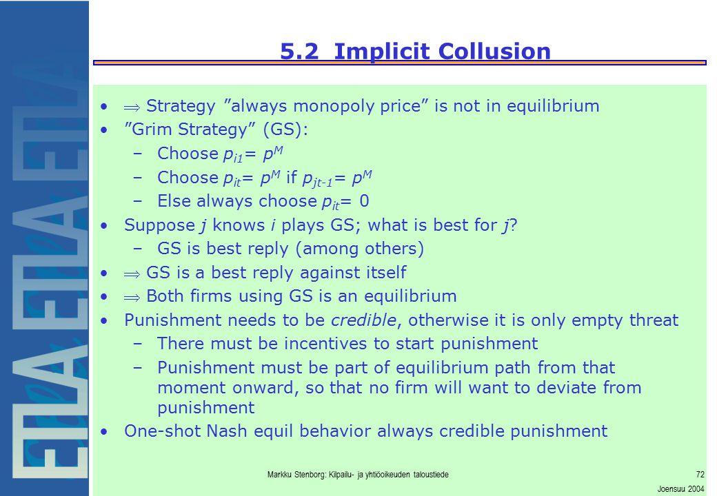 "Markku Stenborg: Kilpailu- ja yhtiöoikeuden taloustiede72 Joensuu 2004 5.2 Implicit Collusion  Strategy ""always monopoly price"" is not in equilibrium"