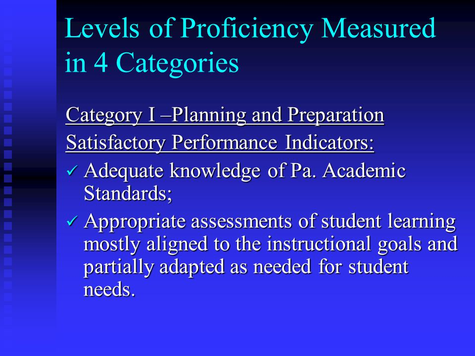 Levels of Proficiency Measured in 4 Categories Category I –Planning and Preparation Satisfactory Performance Indicators: Adequate knowledge of Pa.