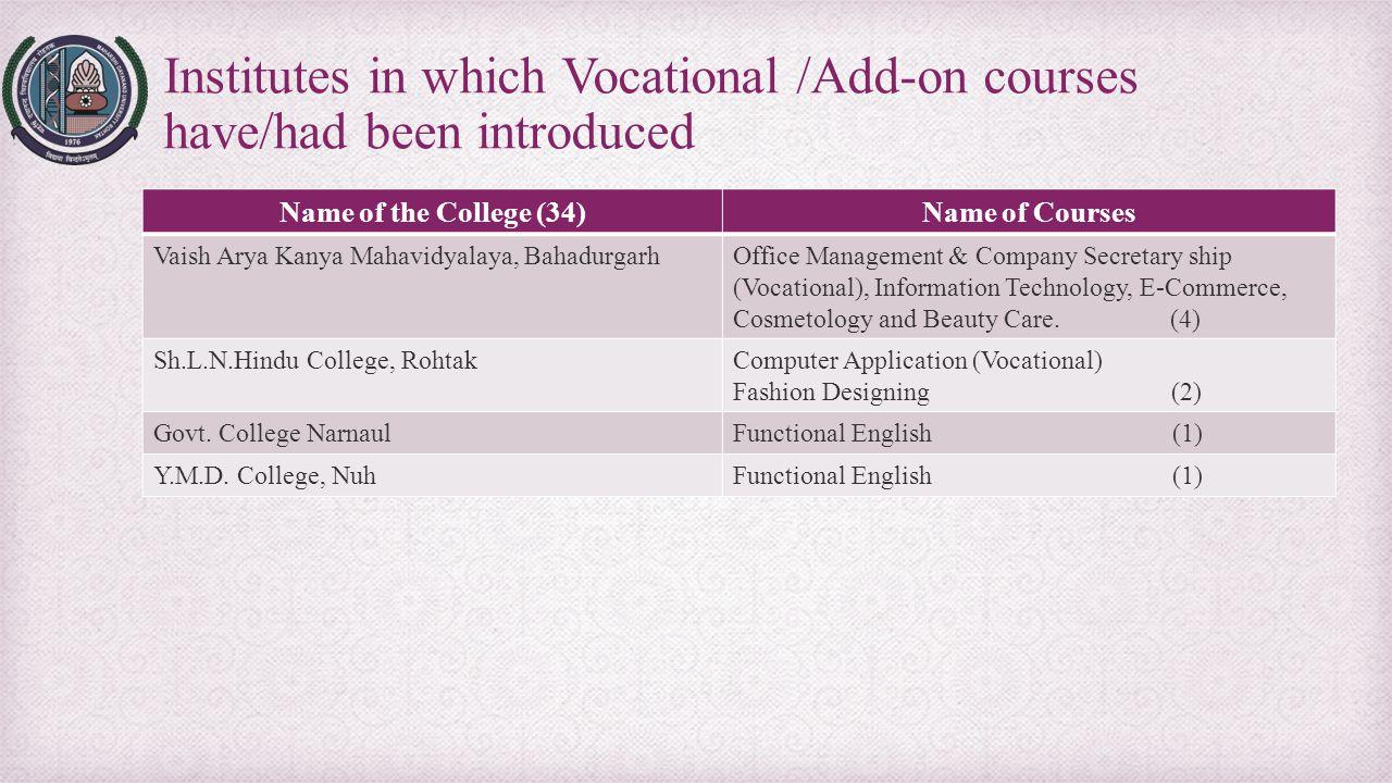 Name of the College (34)Name of Courses Vaish Arya Kanya Mahavidyalaya, BahadurgarhOffice Management & Company Secretary ship (Vocational), Informatio