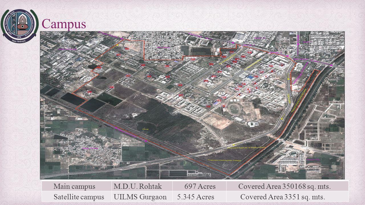 Campus Main campusM.D.U. Rohtak697 AcresCovered Area 350168 sq. mts. Satellite campusUILMS Gurgaon5.345 Acres Covered Area 3351 sq. mts.