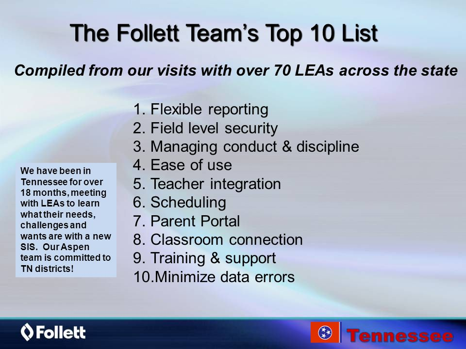 The Follett Team's Top 10 List 1.Flexible reporting 2.Field level security 3.Managing conduct & discipline 4.Ease of use 5.Teacher integration 6.Scheduling 7.Parent Portal 8.Classroom connection 9.Training & support 10.Minimize data errors Compiled from our visits with over 70 LEAs across the state We have been in Tennessee for over 18 months, meeting with LEAs to learn what their needs, challenges and wants are with a new SIS.