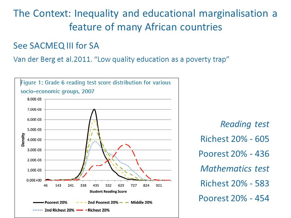 The Context: Inequality and educational marginalisation a feature of many African countries See SACMEQ III for SA Van der Berg et al.2011.