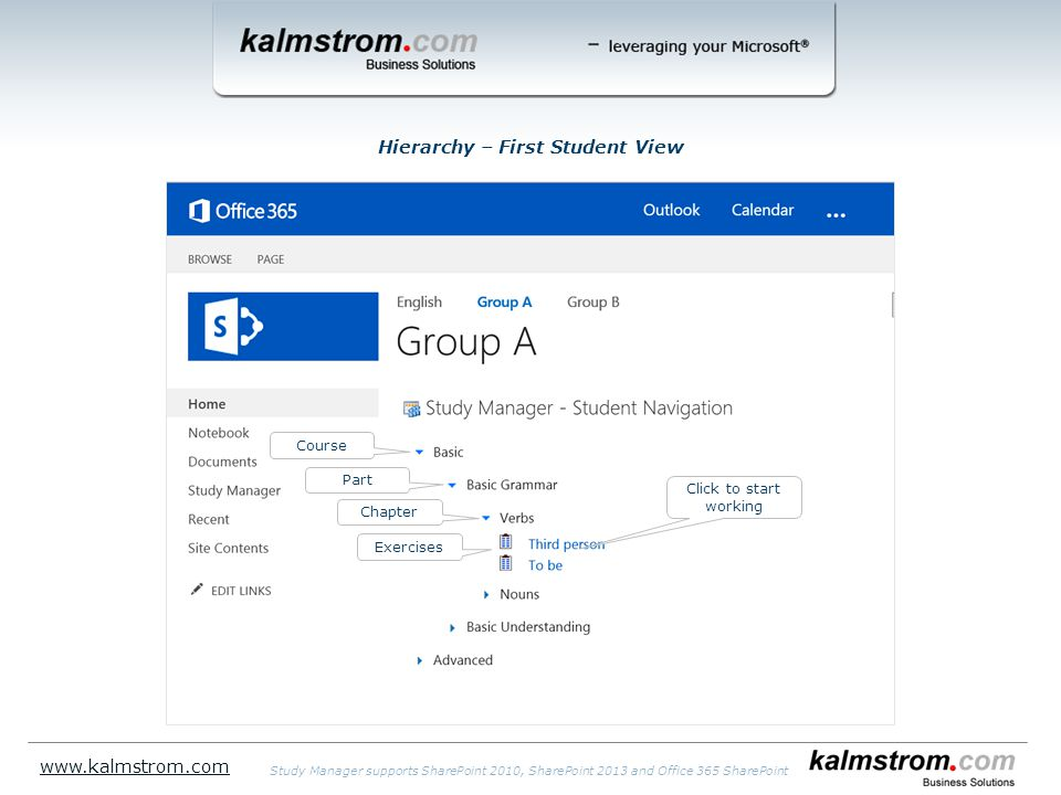 Hierarchy – First Student View www.kalmstrom.com Study Manager supports SharePoint 2010, SharePoint 2013 and Office 365 SharePoint Course Part Chapter Exercises Click to start working