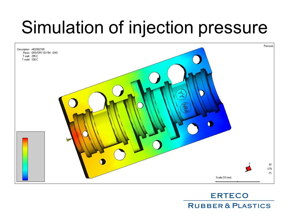 Simulation of injection pressure