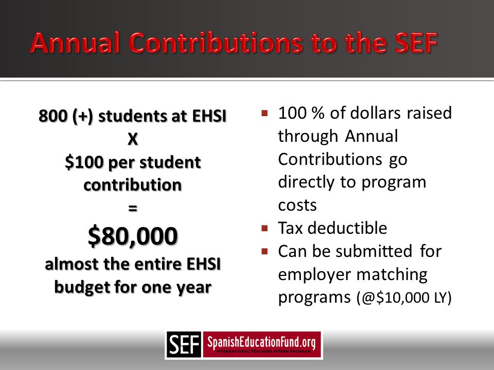 800 (+) students at EHSI X $100 per student contribution =$80,000 almost the entire EHSI budget for one year  100 % of dollars raised through Annual Contributions go directly to program costs  Tax deductible  Can be submitted for employer matching programs (@$10,000 LY)