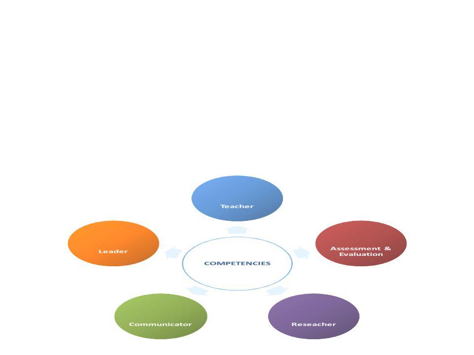 3- Pedagogy 3 2- Science history & philosophy 2- Epidemiology and research 7 1- Bioethics 2- Biostatistics Professional foreign language - 2 2 Organizational behavior - 1 1