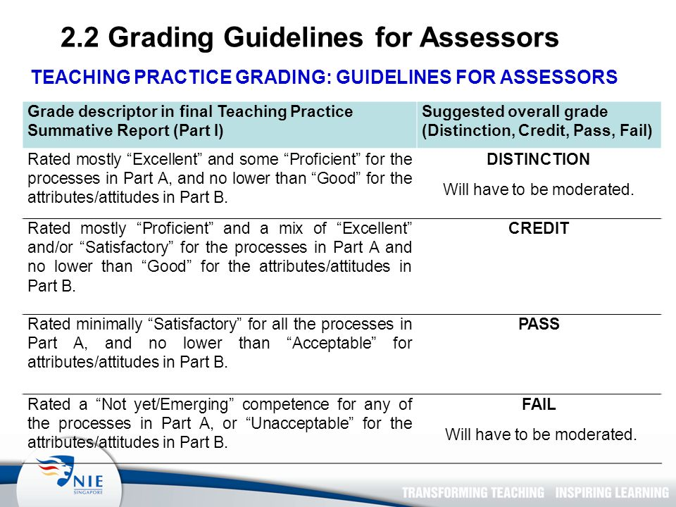 2.2 Grading Guidelines for Assessors TEACHING PRACTICE GRADING: GUIDELINES FOR ASSESSORS Grade descriptor in final Teaching Practice Summative Report (Part I) Suggested overall grade (Distinction, Credit, Pass, Fail) Rated mostly Excellent and some Proficient for the processes in Part A, and no lower than Good for the attributes/attitudes in Part B.