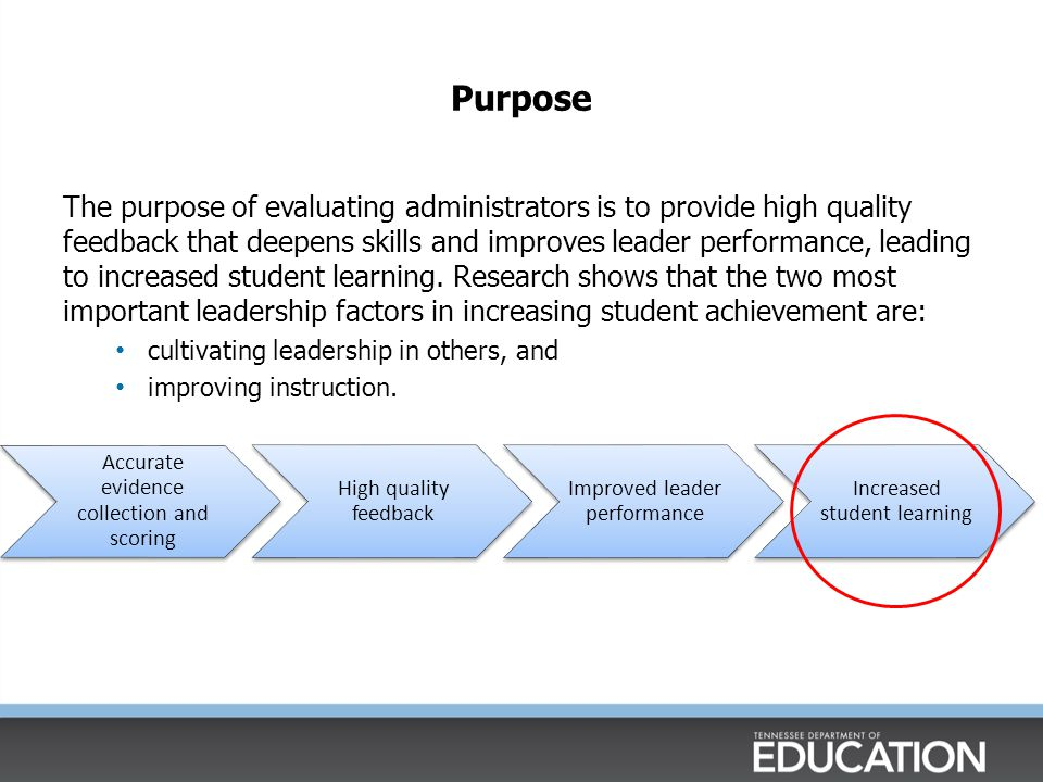 Accurate evidence collection and scoring High quality feedback Improved leader performance Increased student learning Purpose The purpose of evaluating administrators is to provide high quality feedback that deepens skills and improves leader performance, leading to increased student learning.