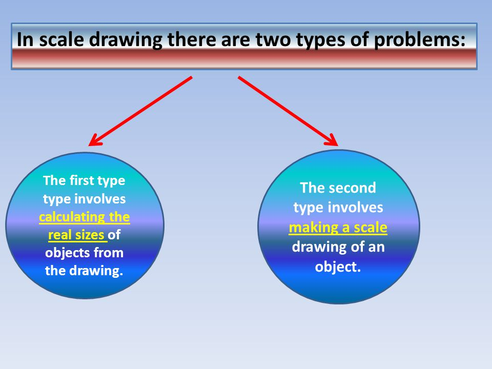 In scale drawing there are two types of problems: The second type involves making a scale drawing of an object.