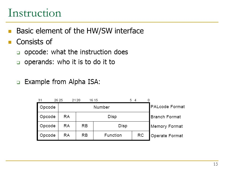 Instruction Basic element of the HW/SW interface Consists of  opcode: what the instruction does  operands: who it is to do it to  Example from Alpha ISA: 15