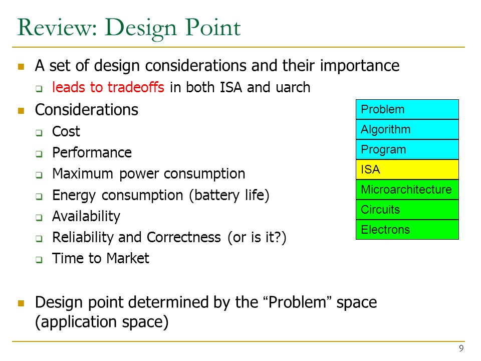 Review: Design Point A set of design considerations and their importance  leads to tradeoffs in both ISA and uarch Considerations  Cost  Performanc