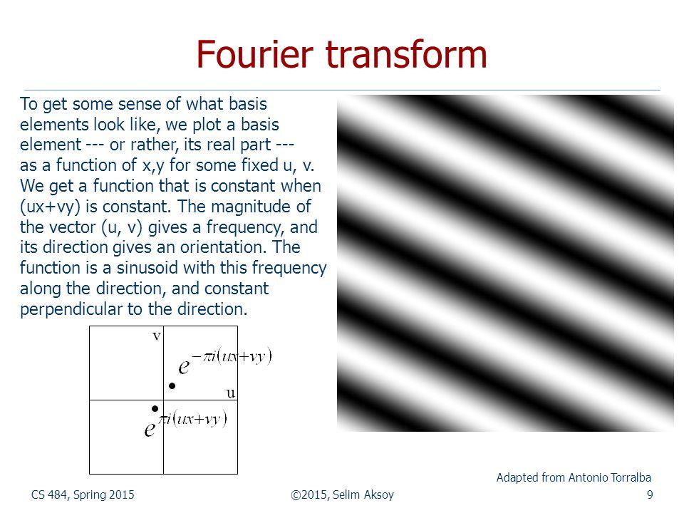 CS 484, Spring 2015©2015, Selim Aksoy20 Convolution theorem