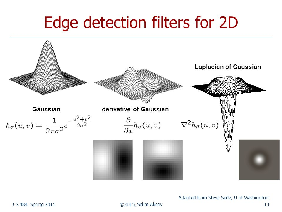 Edge detection filters for 2D CS 484, Spring 2015©2015, Selim Aksoy13 Laplacian of Gaussian Gaussian derivative of Gaussian Adapted from Steve Seitz, U of Washington