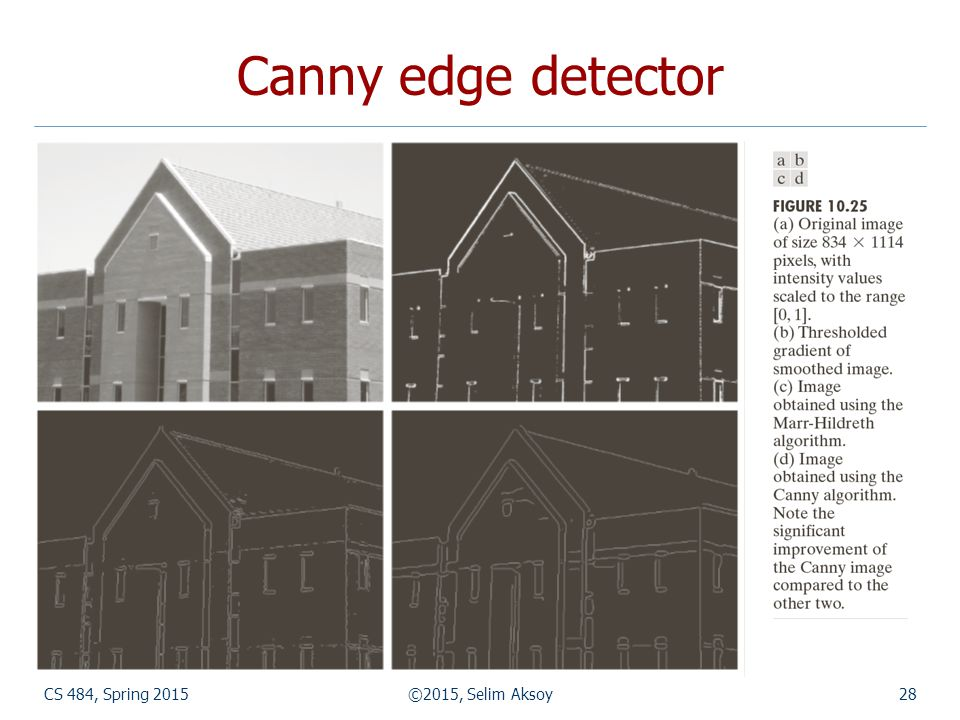 CS 484, Spring 2015©2015, Selim Aksoy28 Canny edge detector