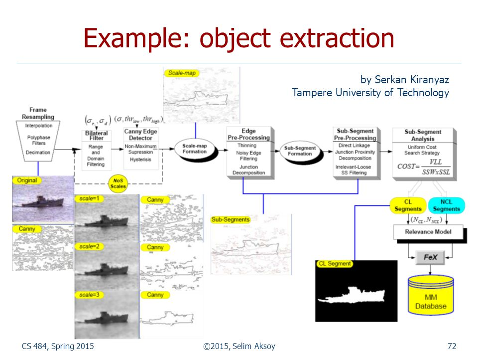 CS 484, Spring 2015©2015, Selim Aksoy72 Example: object extraction by Serkan Kiranyaz Tampere University of Technology