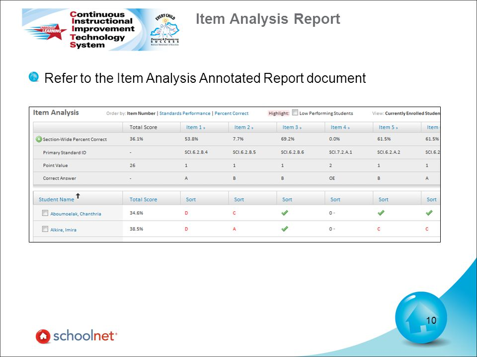 Item Analysis Report Refer to the Item Analysis Annotated Report document 10