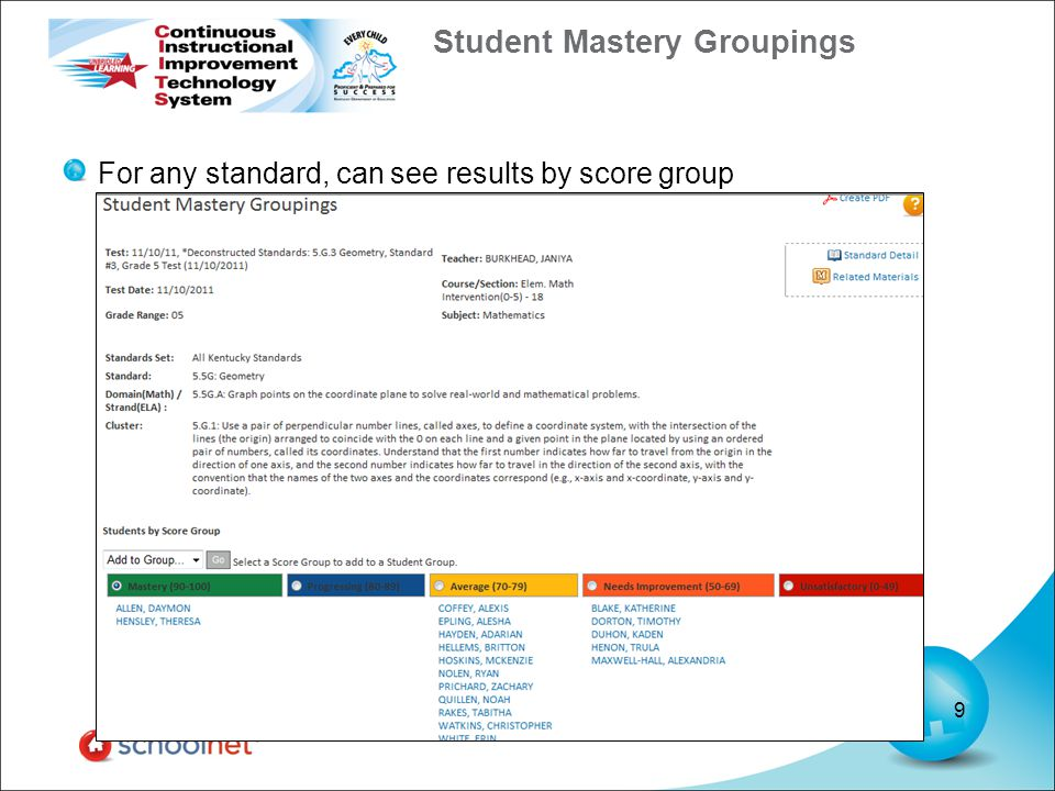 Student Mastery Groupings For any standard, can see results by score group 9