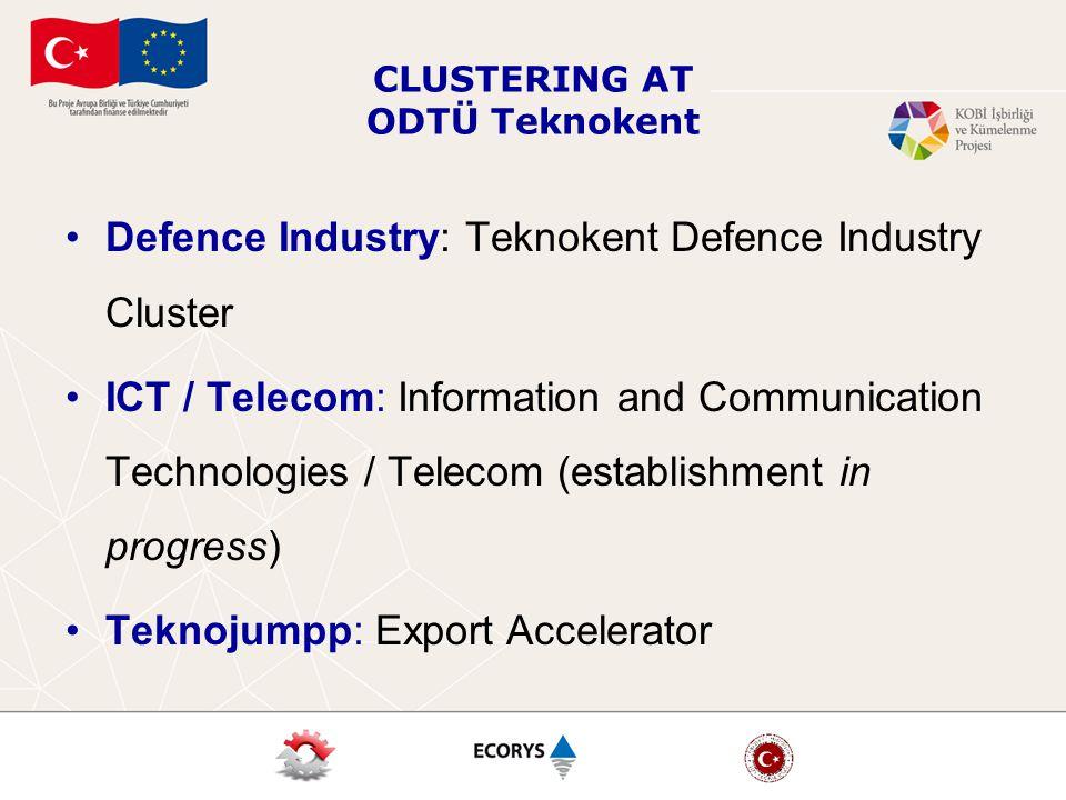 CLUSTERING AT ODTÜ Teknokent Defence Industry: Teknokent Defence Industry Cluster ICT / Telecom: Information and Communication Technologies / Telecom (establishment in progress) Teknojumpp: Export Accelerator