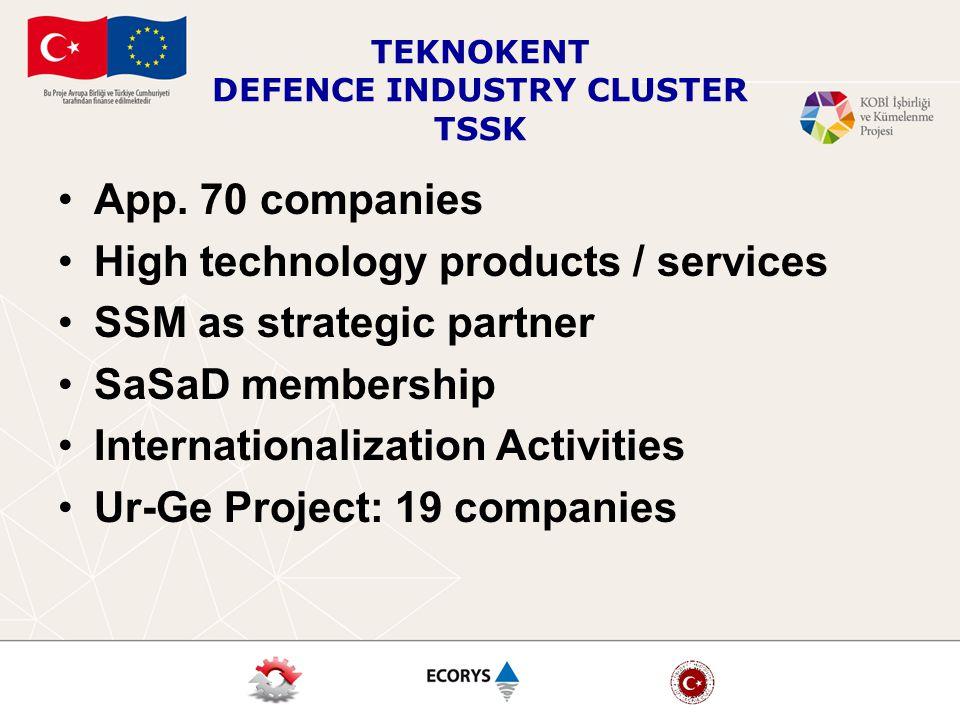 TEKNOKENT DEFENCE INDUSTRY CLUSTER TSSK App.