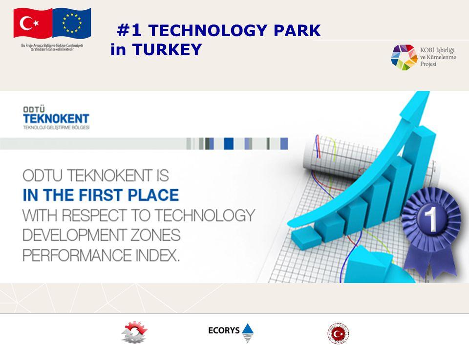 #1 TECHNOLOGY PARK in TURKEY