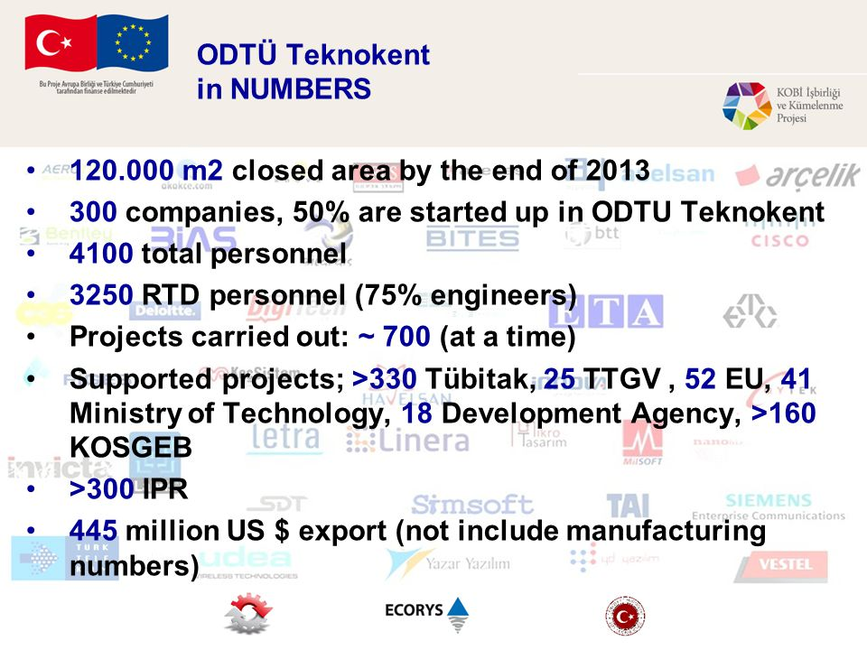 ODTÜ Teknokent in NUMBERS 120.000 m2 closed area by the end of 2013 300 companies, 50% are started up in ODTU Teknokent 4100 total personnel 3250 RTD personnel (75% engineers) Projects carried out: ~ 700 (at a time) Supported projects; >330 Tübitak, 25 TTGV, 52 EU, 41 Ministry of Technology, 18 Development Agency, >160 KOSGEB >300 IPR 445 million US $ export (not include manufacturing numbers)