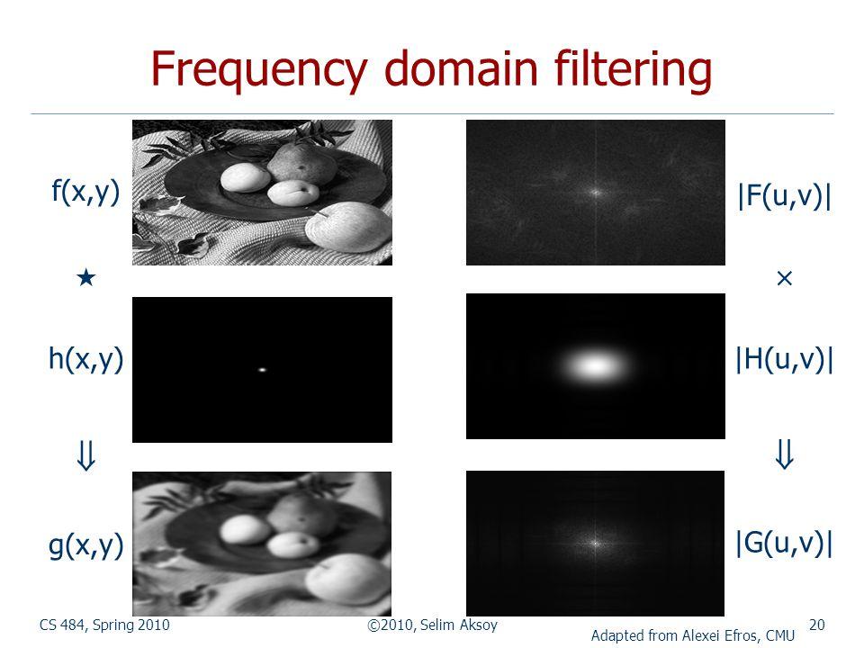 CS 484, Spring 2010©2010, Selim Aksoy20 Frequency domain filtering f(x,y) h(x,y) g(x,y)   |F(u,v)| |H(u,v)| |G(u,v)|   Adapted from Alexei Efros, CMU