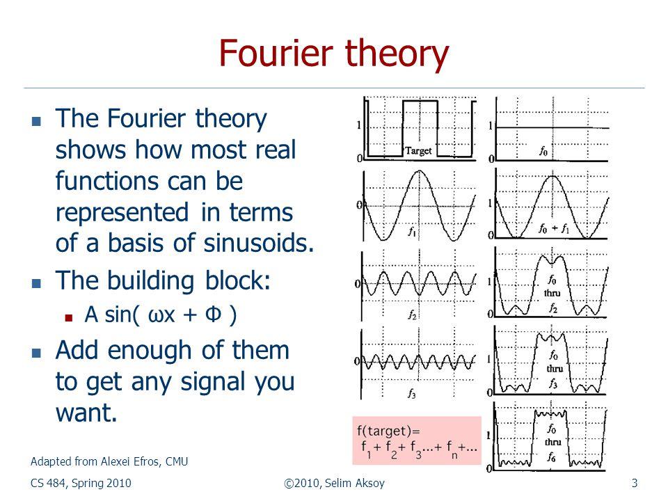 CS 484, Spring 2010©2010, Selim Aksoy14 Fourier transform