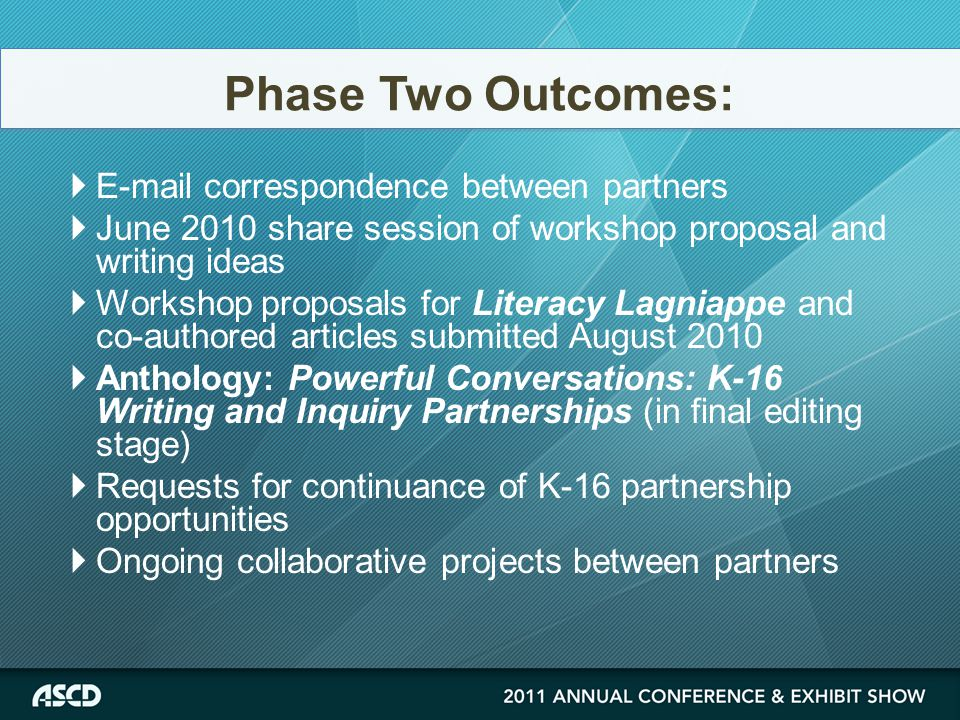  E-mail correspondence between partners  June 2010 share session of workshop proposal and writing ideas  Workshop proposals for Literacy Lagniappe and co-authored articles submitted August 2010  Anthology: Powerful Conversations: K-16 Writing and Inquiry Partnerships (in final editing stage)  Requests for continuance of K-16 partnership opportunities  Ongoing collaborative projects between partners Phase Two Outcomes: