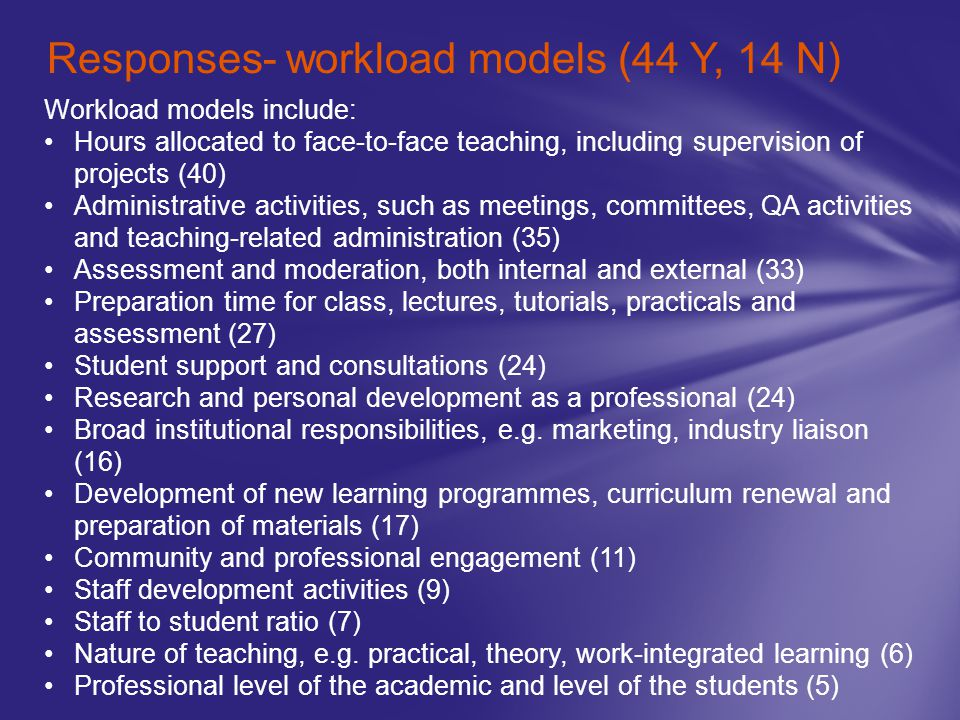 Workload models include: Hours allocated to face-to-face teaching, including supervision of projects (40) Administrative activities, such as meetings,
