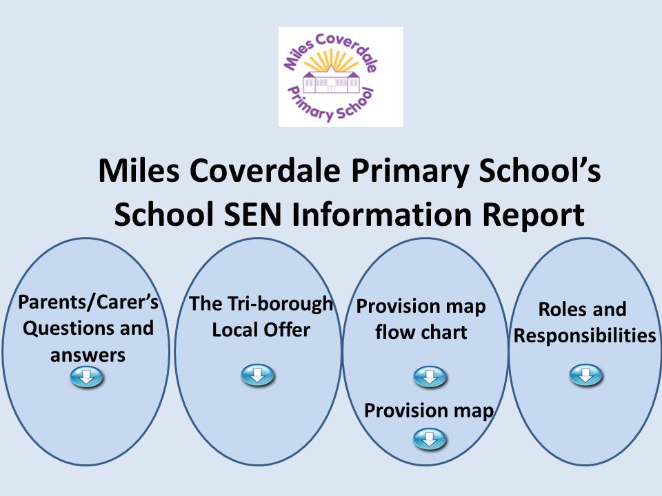 Miles Coverdale Primary School's School SEN Information Report Parents/Carer's Questions and answers The Tri-borough Local Offer Provision map flow ch