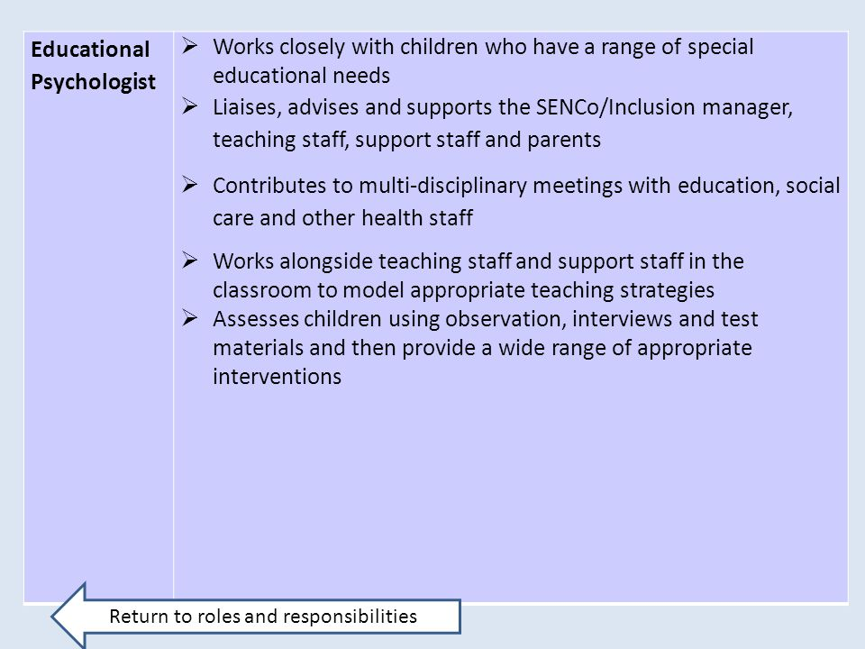 Educational Psychologist  Works closely with children who have a range of special educational needs  Liaises, advises and supports the SENCo/Inclusi