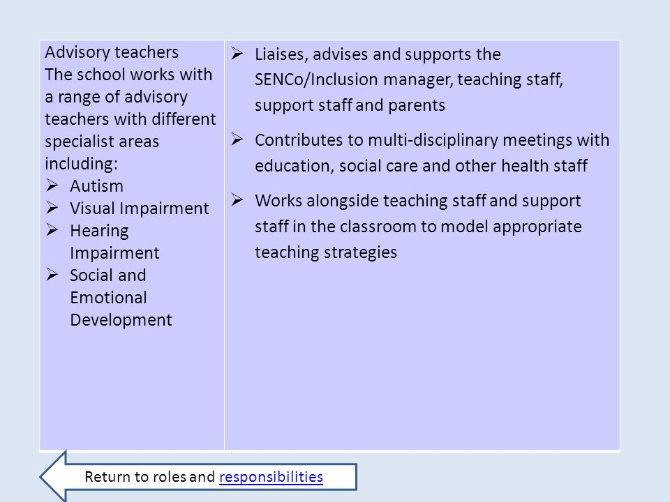 Advisory teachers The school works with a range of advisory teachers with different specialist areas including:  Autism  Visual Impairment  Hearing