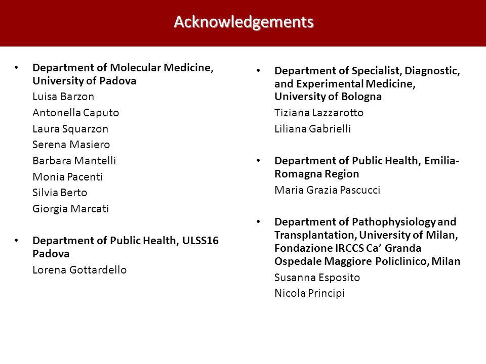 Acknowledgements Department of Molecular Medicine, University of Padova Luisa Barzon Antonella Caputo Laura Squarzon Serena Masiero Barbara Mantelli M