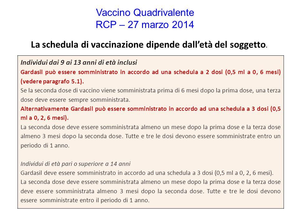 Vaccino Quadrivalente RCP – 27 marzo 2014 La schedula di vaccinazione dipende dall'età del soggetto. Individui dai 9 ai 13 anni di età inclusi Gardasi