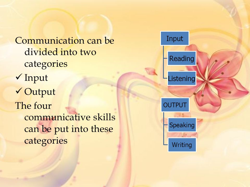 Communication can be divided into two categories Input Output The four communicative skills can be put into these categories OUTPUT Speaking Writing I