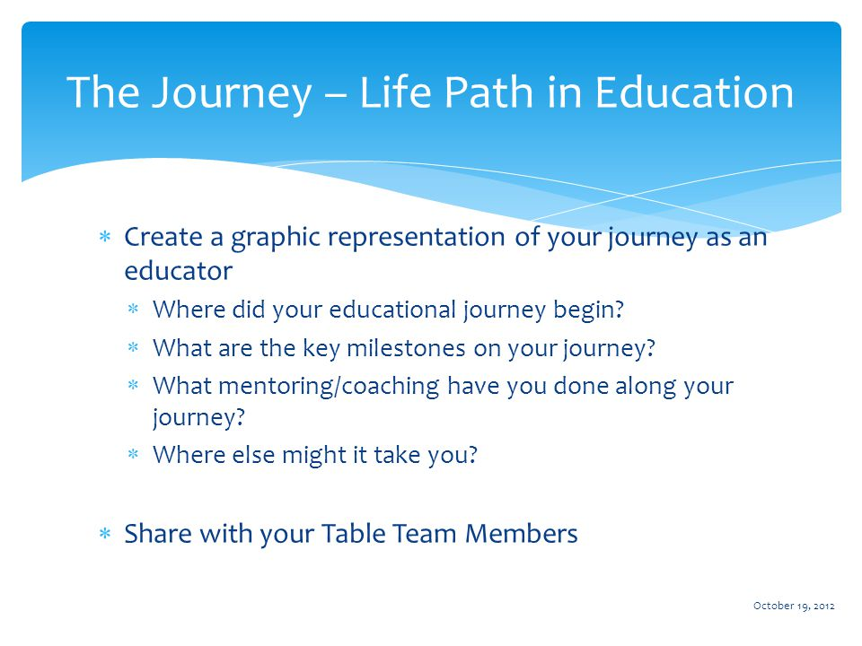  Create a graphic representation of your journey as an educator  Where did your educational journey begin.