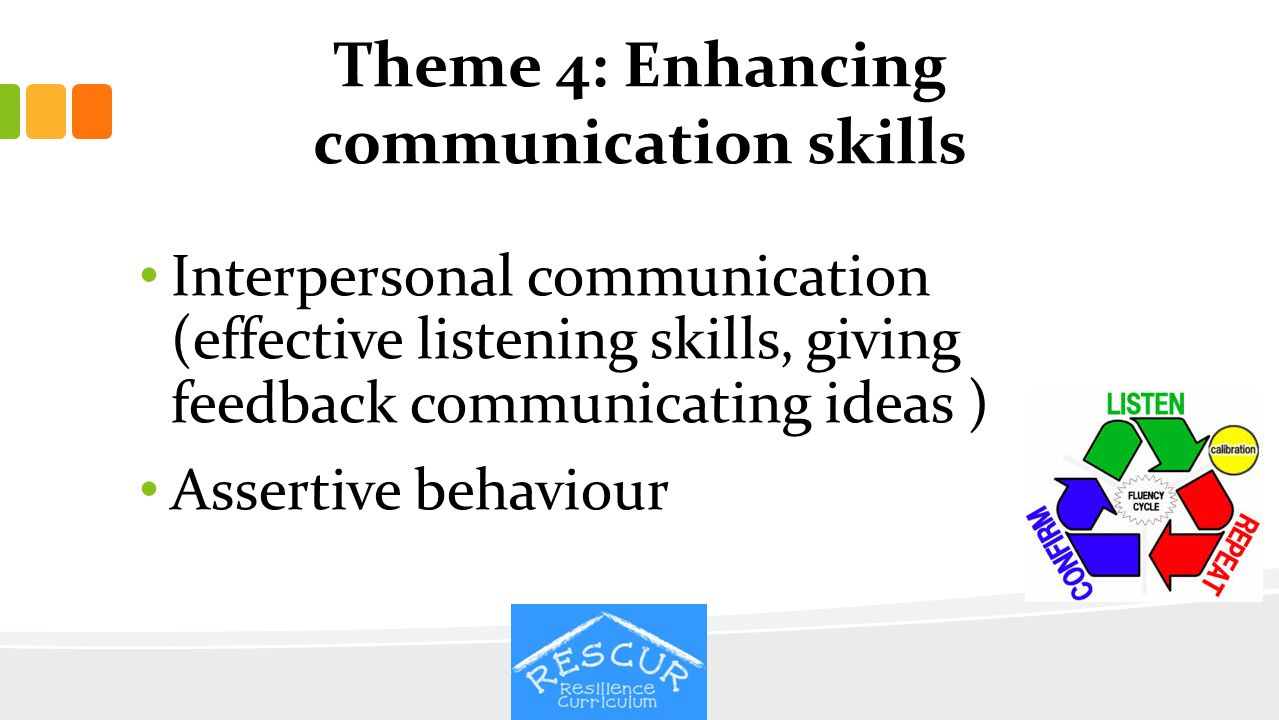 Theme 4: Enhancing communication skills Interpersonal communication (effective listening skills, giving feedback communicating ideas ) Assertive behav
