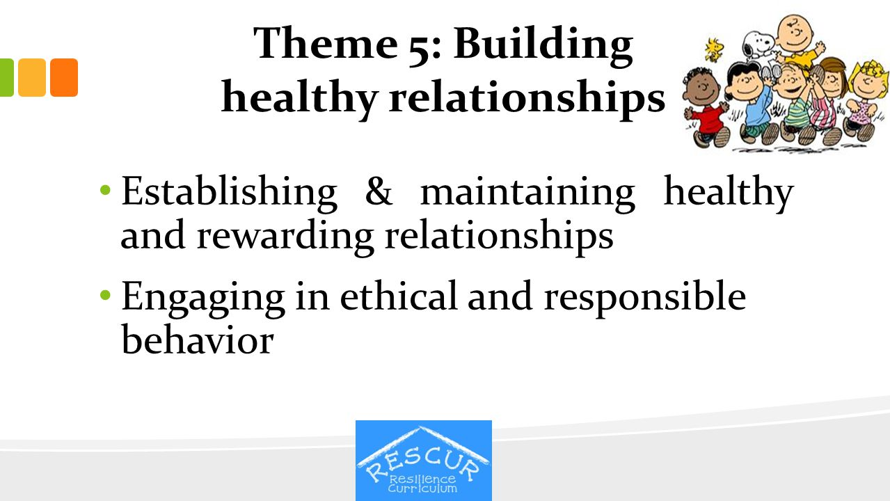Theme 5: Building healthy relationships Establishing & maintaining healthy and rewarding relationships Engaging in ethical and responsible behavior