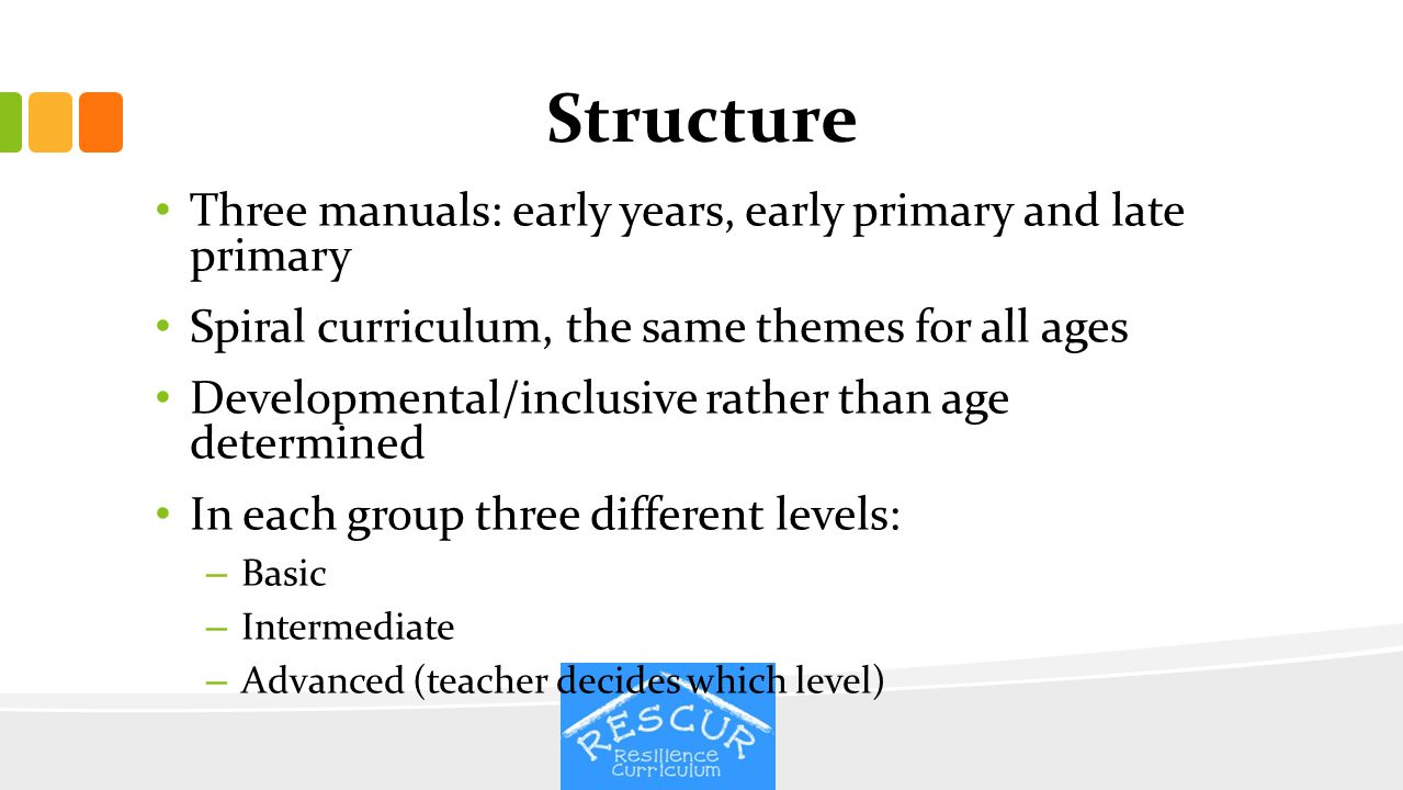 Structure Three manuals: early years, early primary and late primary Spiral curriculum, the same themes for all ages Developmental/inclusive rather th