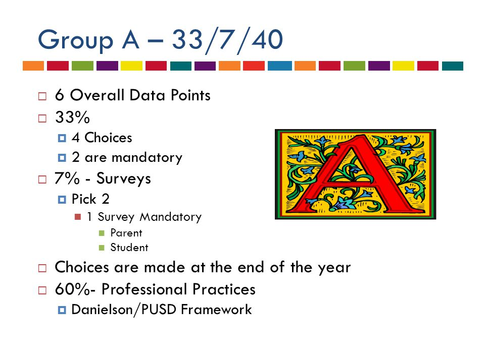 Group A – 33/7/40  6 Overall Data Points  33%  4 Choices  2 are mandatory  7% - Surveys  Pick 2 1 Survey Mandatory Parent Student  Choices are