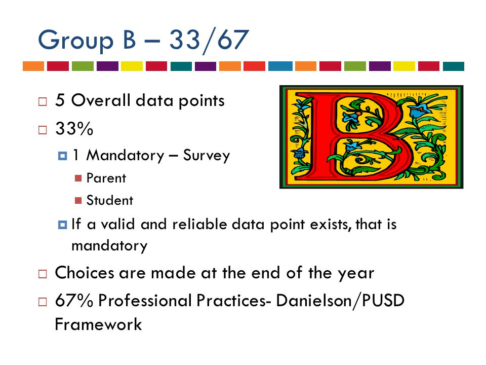 Group B – 33/67  5 Overall data points  33%  1 Mandatory – Survey Parent Student  If a valid and reliable data point exists, that is mandatory  C