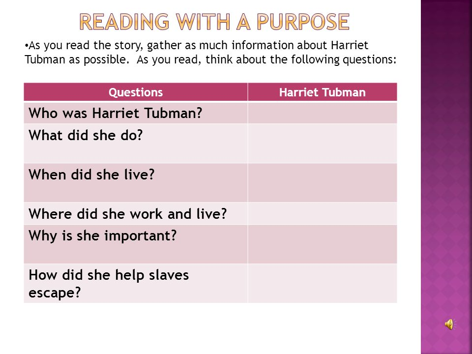 QuestionsHarriet Tubman Who was Harriet Tubman. What did she do.