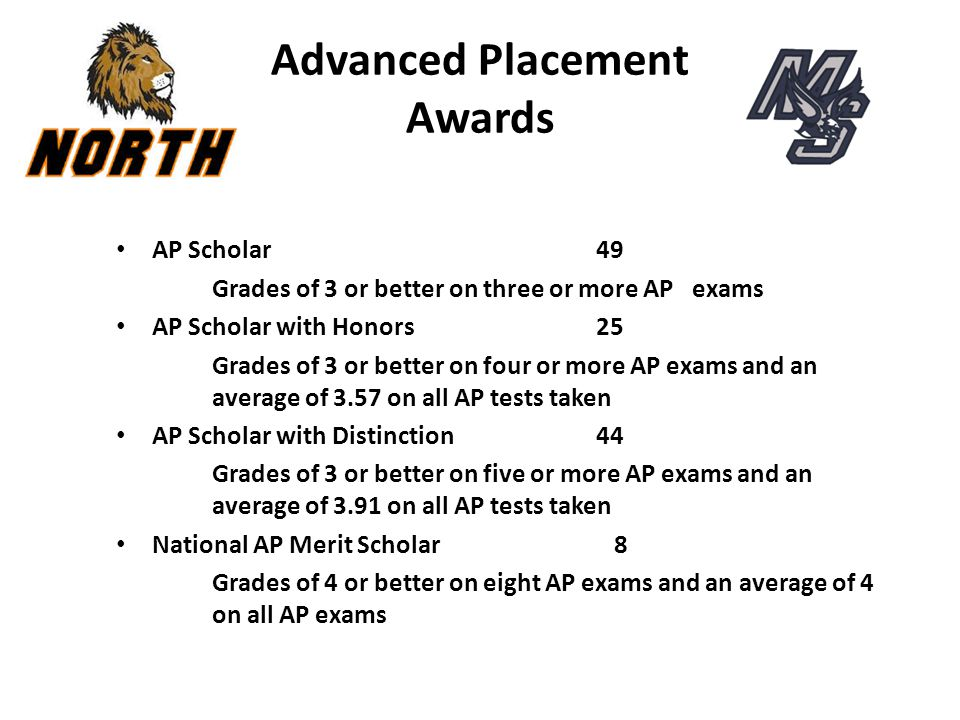 Advanced Placement Awards AP Scholar49 Grades of 3 or better on three or more AP exams AP Scholar with Honors25 Grades of 3 or better on four or more
