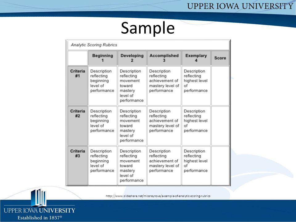 Sample http://www.slideshare.net/missreynova/a-sample-of-analytic-scoring-rubrics