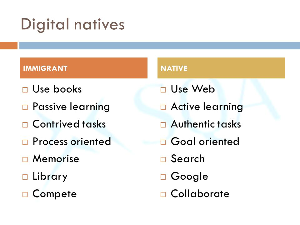 Digital natives  Use Web  Active learning  Authentic tasks  Goal oriented  Search  Google  Collaborate  Use books  Passive learning  Contriv
