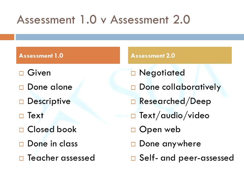 Assessment 1.0 v Assessment 2.0  Given  Done alone  Descriptive  Text  Closed book  Done in class  Teacher assessed  Negotiated  Done collabo