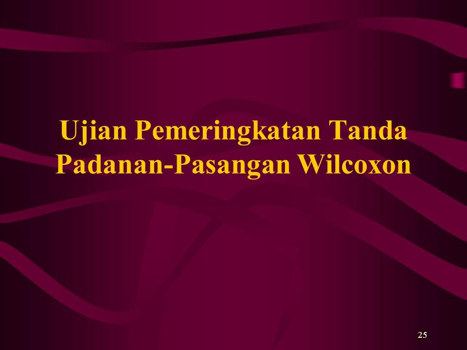 25 Ujian Pemeringkatan Tanda Padanan-Pasangan Wilcoxon