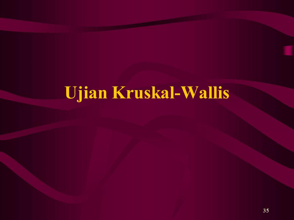 35 Ujian Kruskal-Wallis