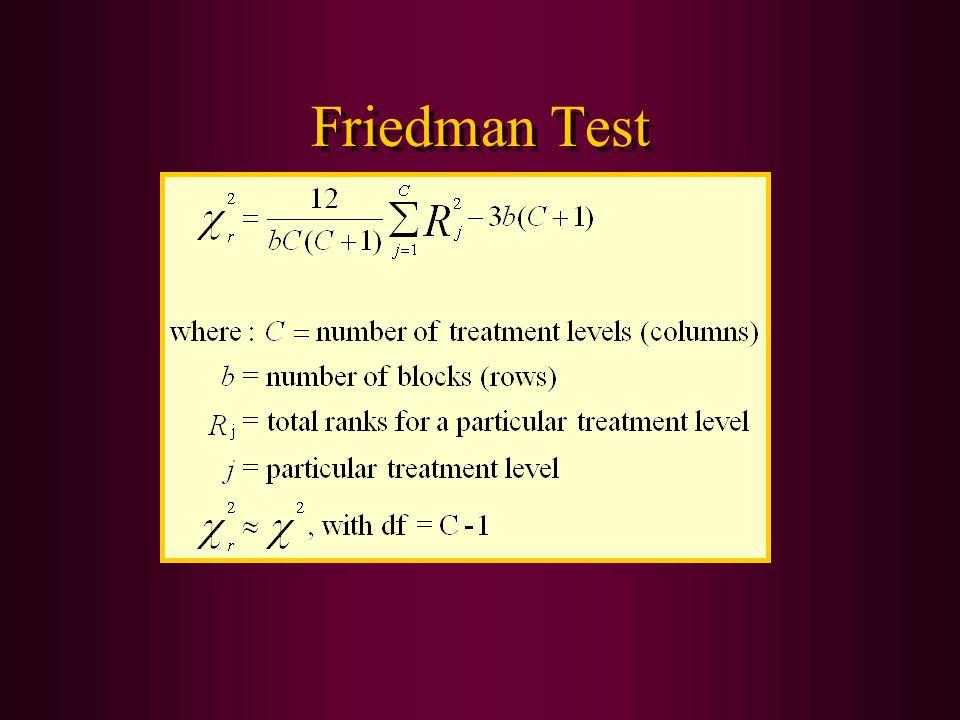 Friedman Test