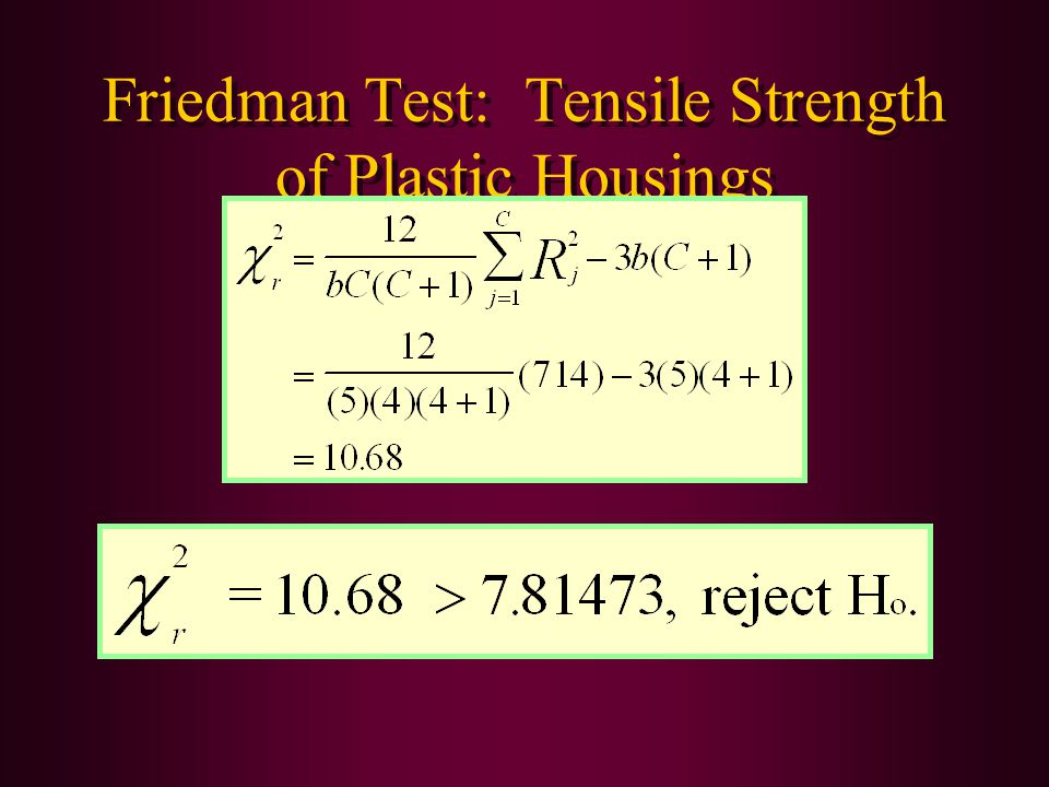 Friedman Test: Tensile Strength of Plastic Housings